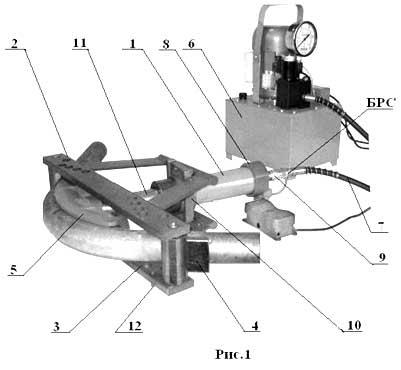 Трубогиб электрический ТПГ-2ЭП схема