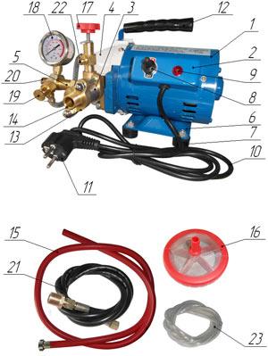 Электрический опрессовщик ОГС-60-ЭП-3 схема, комплектация